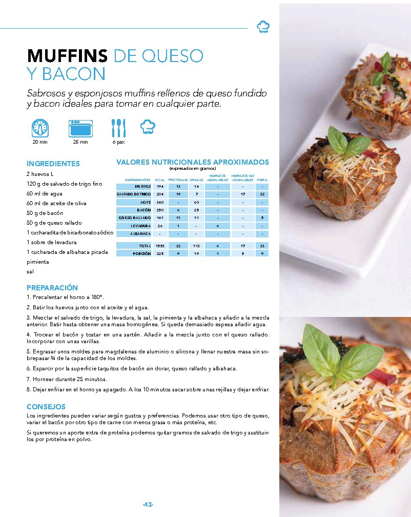 Muffins de Queso y Bacon